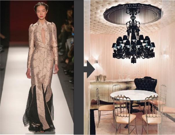 New York Fashion Week Fall 2013 NYFW Carolina Herrera Old Hollywood Glamour Romantic Room Decor